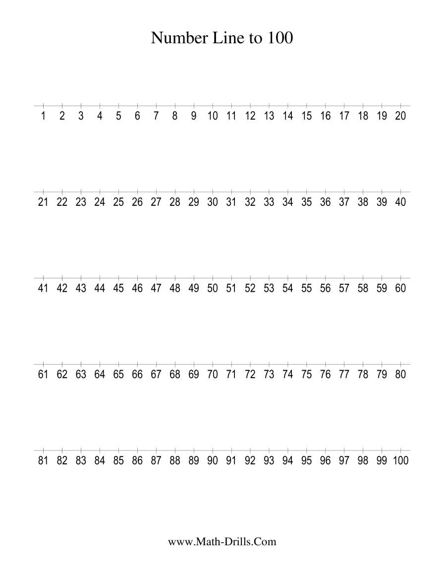 Number Line Multiplication Worksheet Number Line to 100 Counting by 1 1