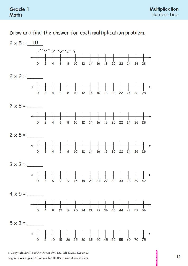 Number Line Multiplication Worksheet Worksheet Grade 1 Math – Multiplication Using A Number Line