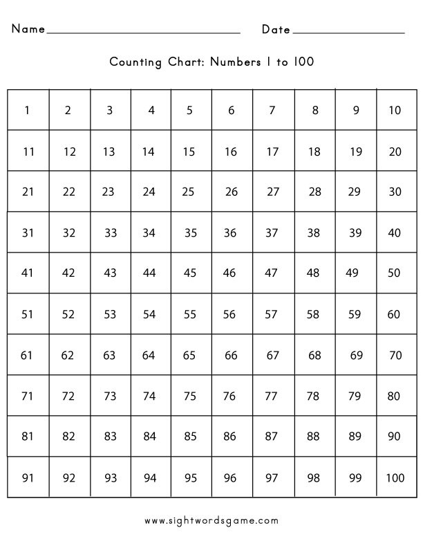 Number Worksheets 1 100 Counting Chart Numbers 1 to 100 Sight Words Reading