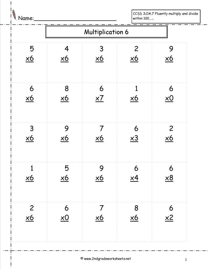 One Digit Multiplication Worksheets Copy Single Digit Multiplication Worksheets Lessons Tes