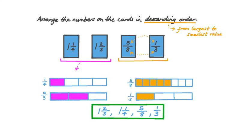 Ordering Mixed Numbers Worksheet Lesson ordering Mixed Numbers