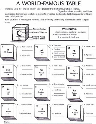Periodic Table Printable Worksheets Free Periodic Table Worksheets Middle School