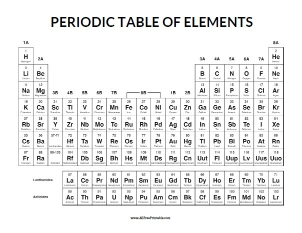 Periodic Table Printable Worksheets Periodic Table Of Elements Free Printable