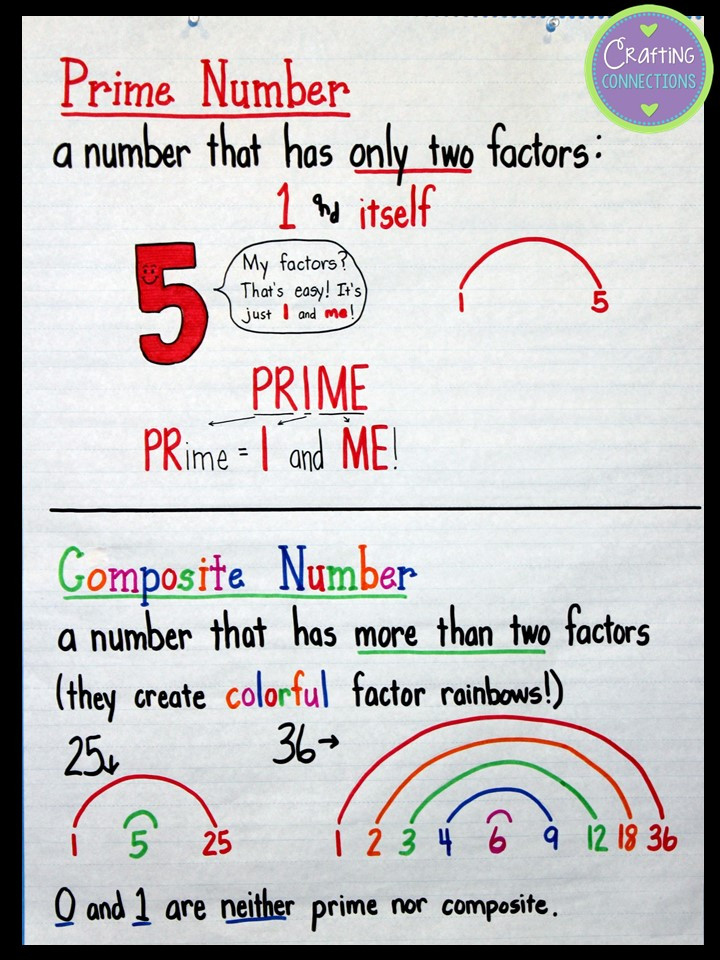Prime and Composite Number Worksheet Prime and Posite Anchor Chart Plus A Freebie