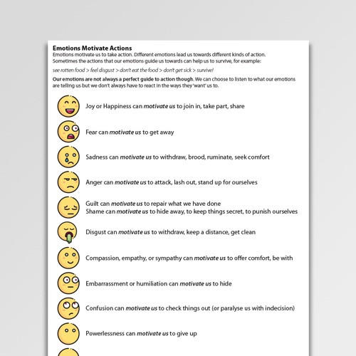 Printable Anger Management Worksheets Anger Management Cbt Worksheets