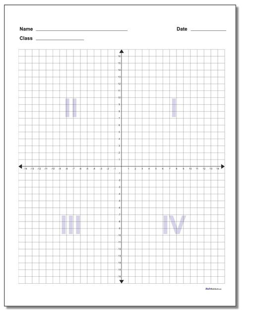 Printable Coordinate Plane Worksheets Blank Coordinate Plane Work Pages