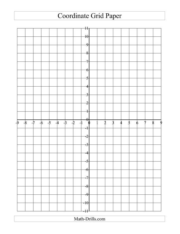 Printable Coordinate Plane Worksheets Coordinate Grid Paper A Graph Paper