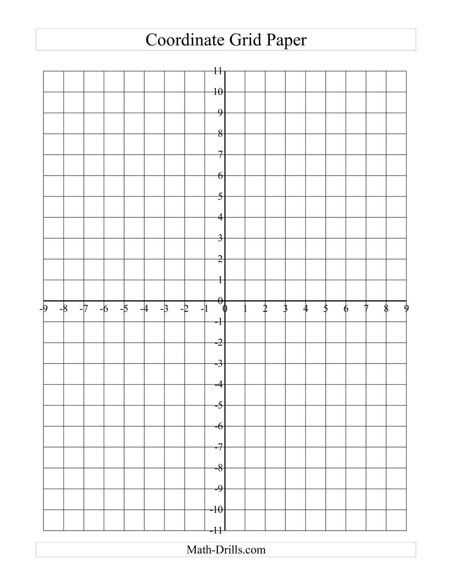 Printable Coordinate Plane Worksheets Coordinate Grid Paper A