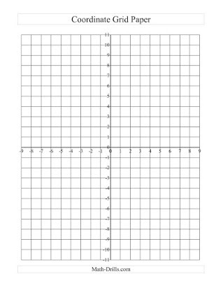 Printable Coordinate Plane Worksheets Free Coordinate Plane Graphs
