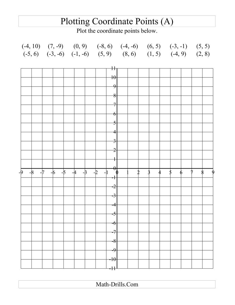 Printable Coordinate Plane Worksheets Plotting Coordinate Points A
