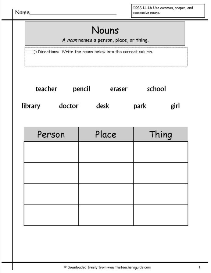 Printable Worksheet On Nouns Grammer Printables Nouns Worksheets Identifying Grade