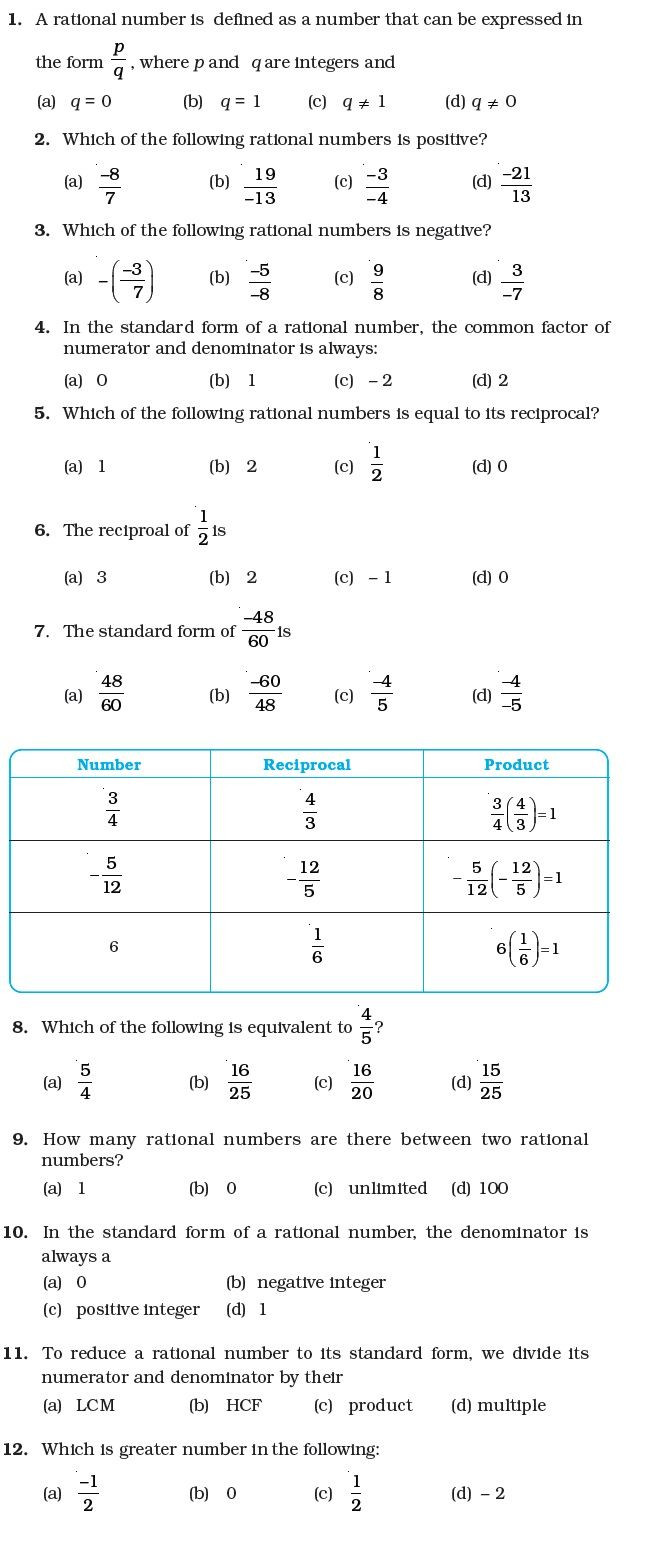 Rational Numbers Worksheet 7th Grade Class 7 Important Questions for Maths – Rational Numbers
