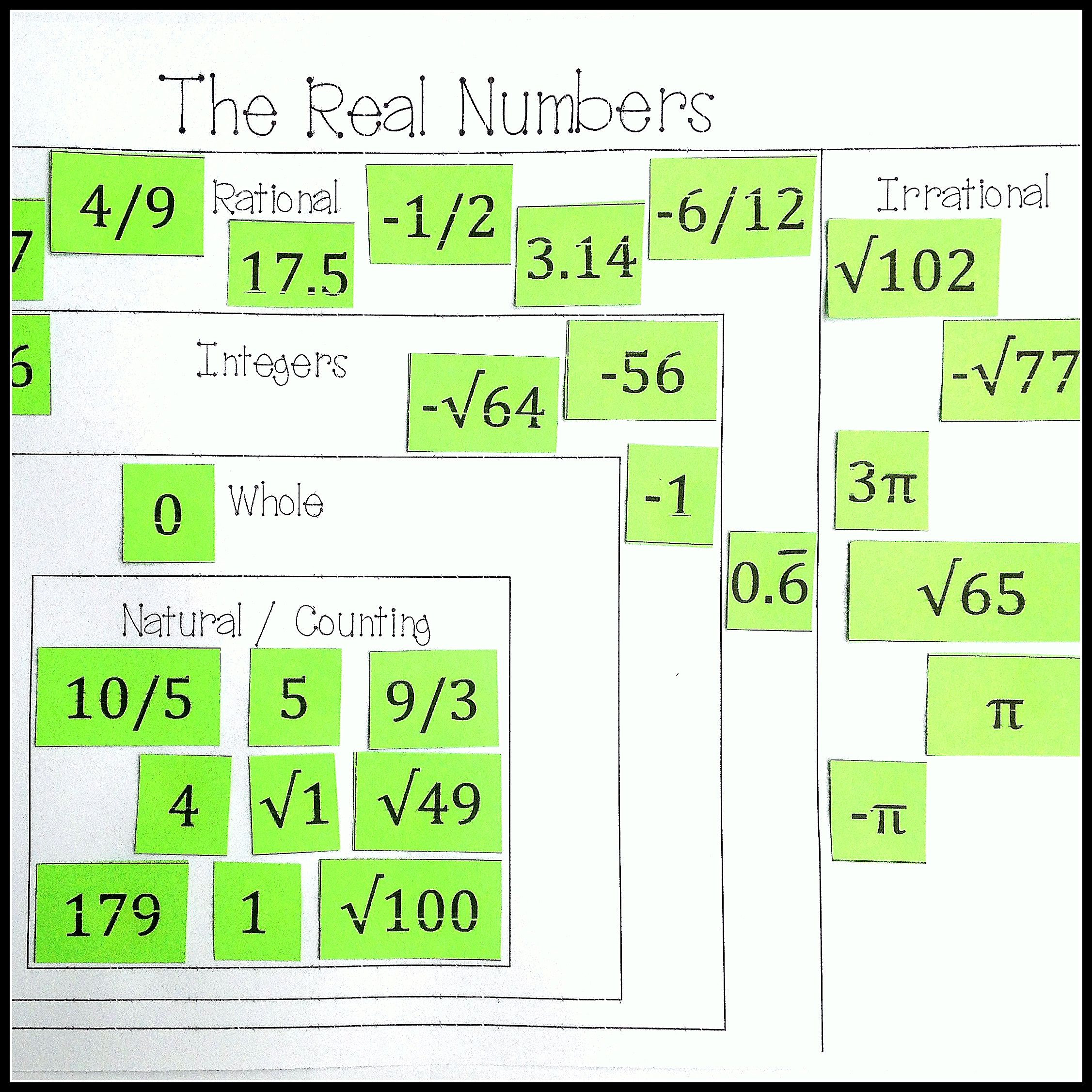 Real Numbers Chart Worksheet Real Numbers System Card sort Rational Irrational