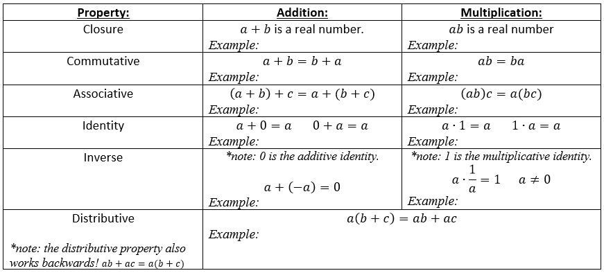 Real Numbers Worksheet with Answers A2 Section 1 2 Math with Mr Schwartz