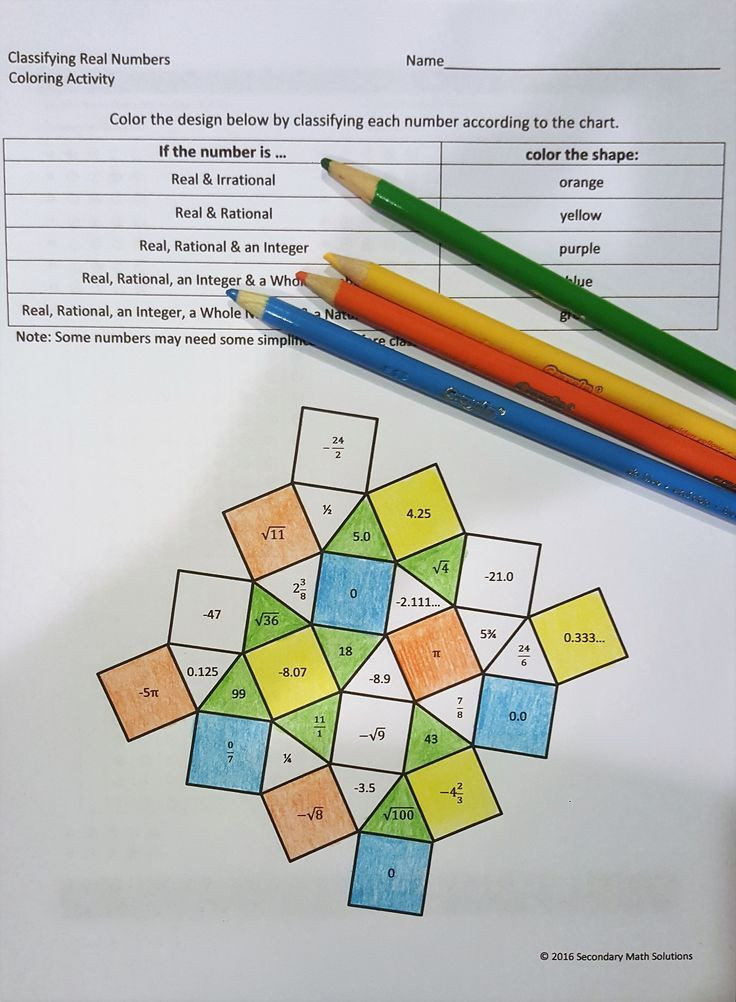 Real Numbers Worksheet with Answers Classifying Real Numbers Coloring Activity
