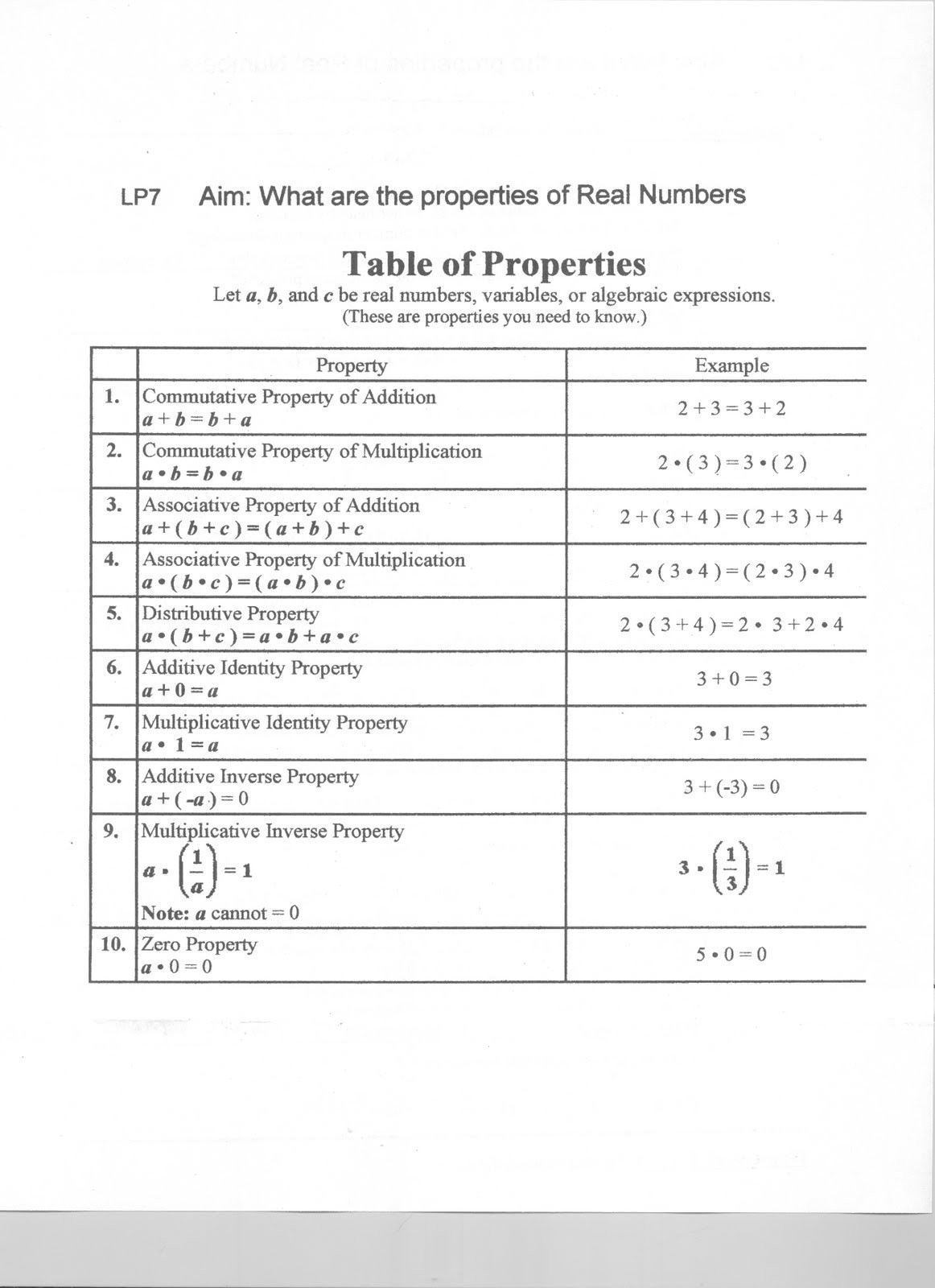 Real Numbers Worksheet with Answers Properties Real Numbers Worksheet Answers