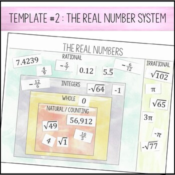 Real Numbers Worksheet with Answers Real Numbers System Card sort Rational Irrational Integers whole & Natural