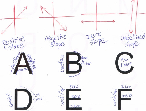 Hot Cup of Alphabet Slope Classroom Games Activities