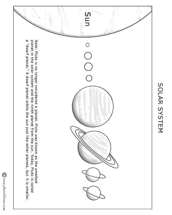 Solar System Printable Worksheets solar System Name the Planets Bluebirdplanet Printables
