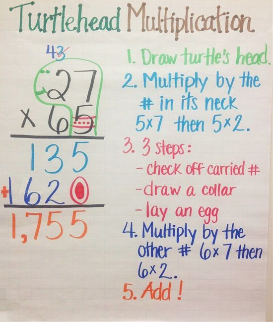 Turtle Head Multiplication Worksheet Math Can Be A Hard and A Boring Subject for Most Kids but