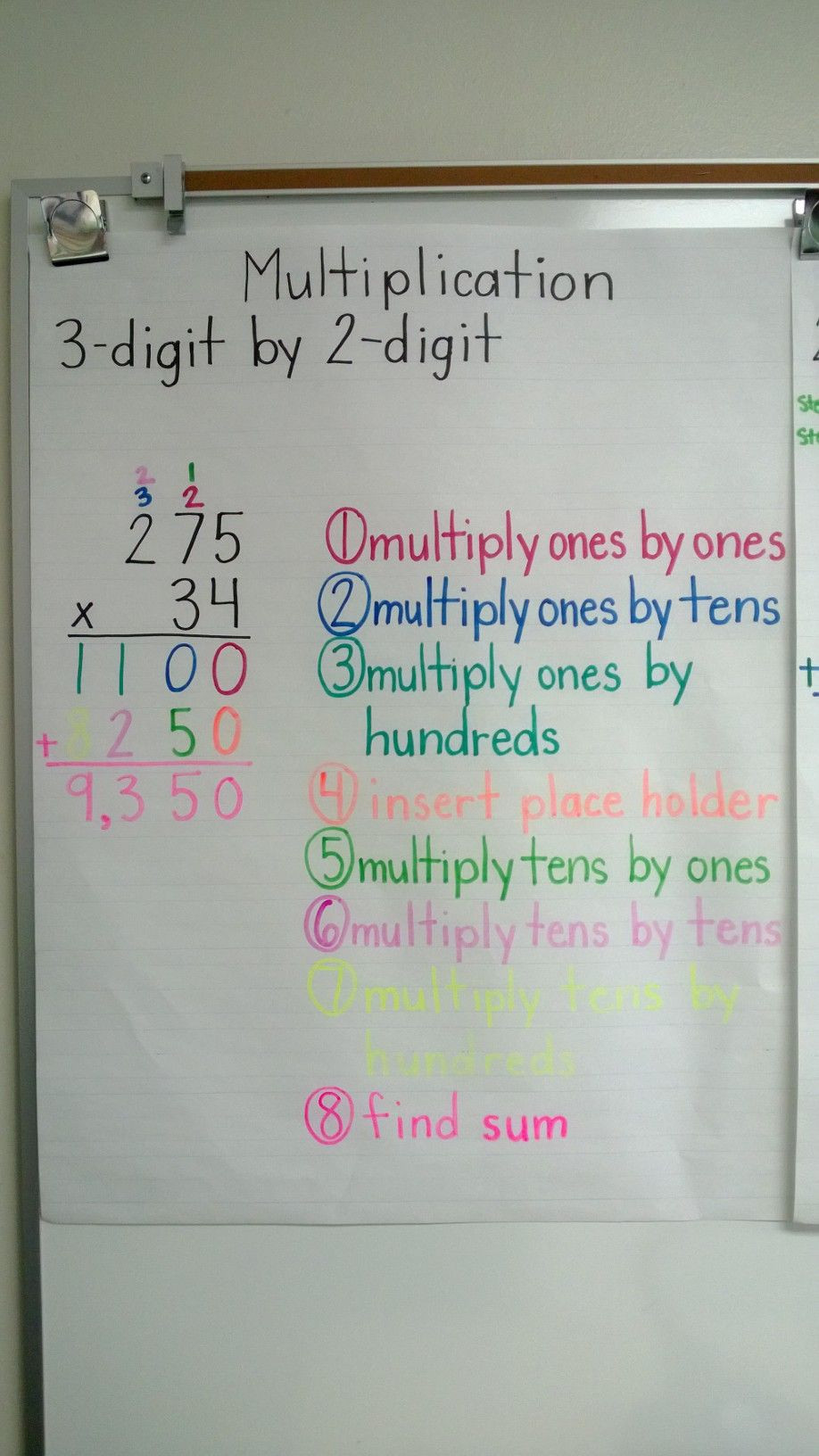 Turtle Head Multiplication Worksheet Multiplication 3 Digit by 2 Digit Anchor Chart
