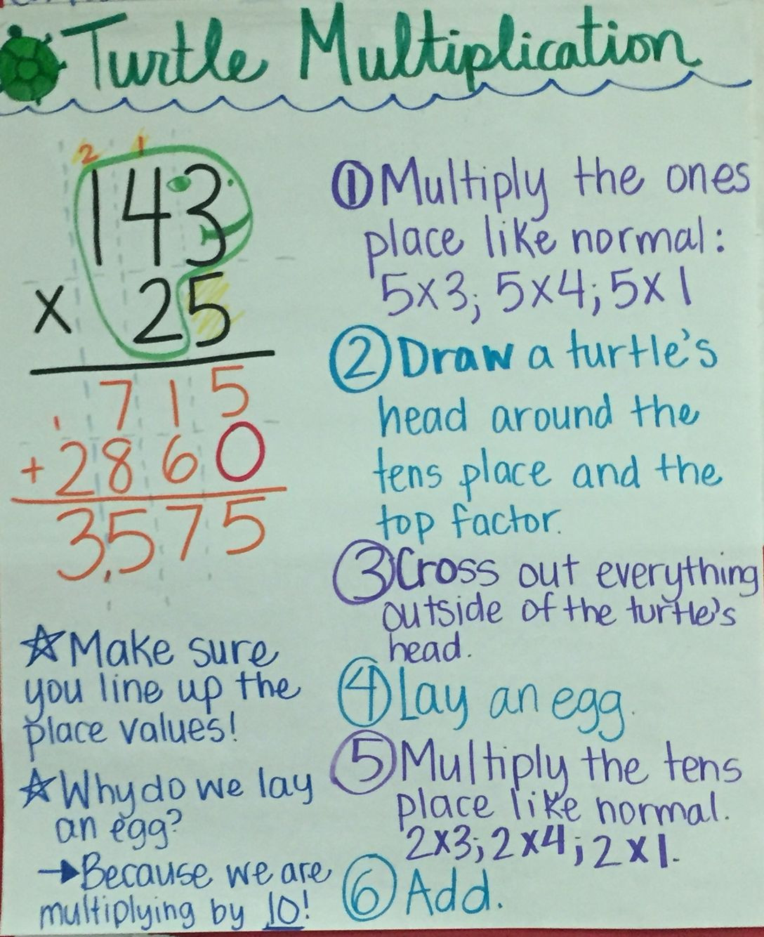 Turtle Head Multiplication Worksheet Turtle Multiplication Anchor Chart