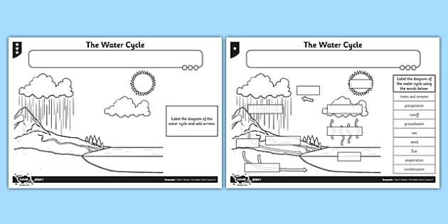 t2 g 430 the water cycle activity sheet