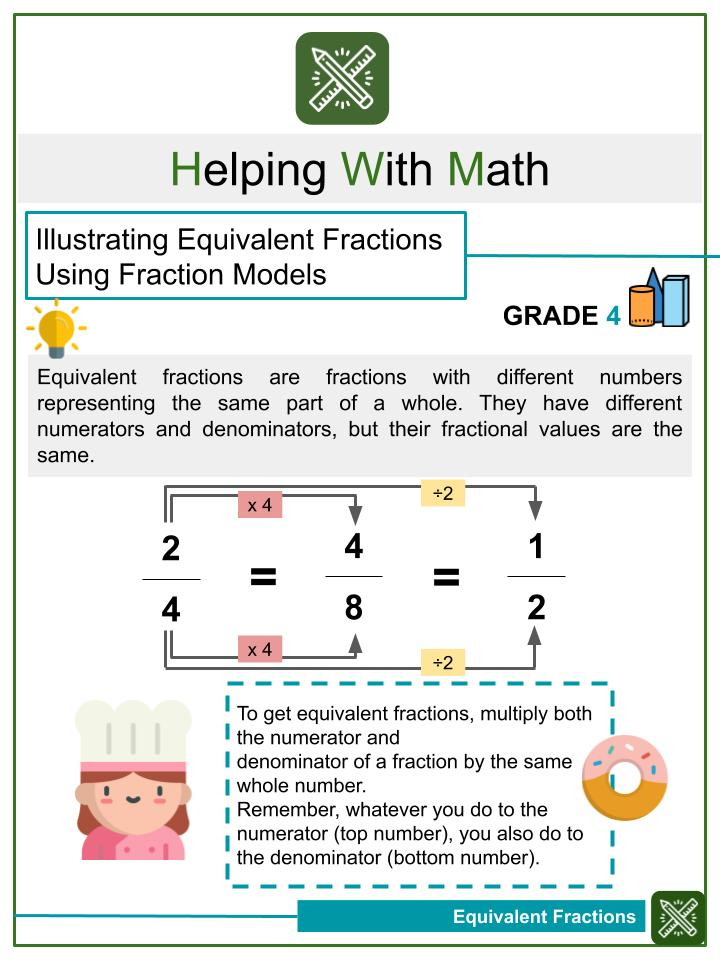 Whole Numbers and Fractions Worksheets Worksheet Generator Fraction Of A whole Number