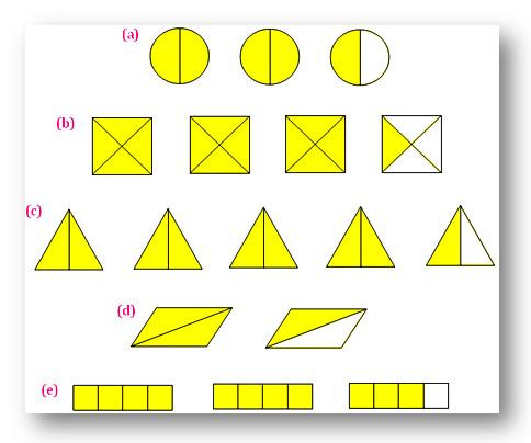 Whole Numbers and Fractions Worksheets Worksheet On Changing Fractions Improper Fraction to A