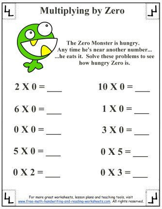 Zero Property Of Multiplication Worksheets Basic Multiplication Worksheet