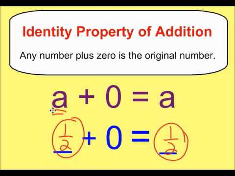 Zero Property Of Multiplication Worksheets Identity Property solutions Examples Videos