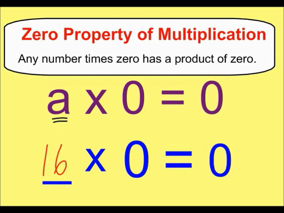 Zero Property Of Multiplication Worksheets Zero Property Of Multiplication