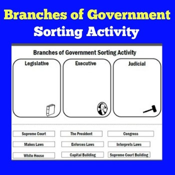 2nd Grade Government Worksheets 3 Branches Of Government Activity