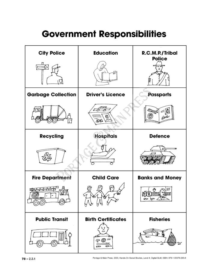 2nd Grade Government Worksheets Grade social Stu S Government Responsibilities Activity