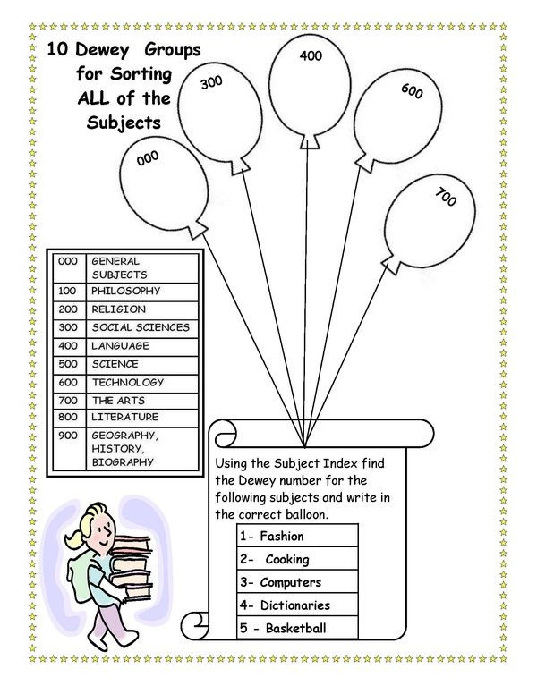3rd Grade Library Skills Worksheets Decimal Balloon Worksheet for Grade Library Skills Religion