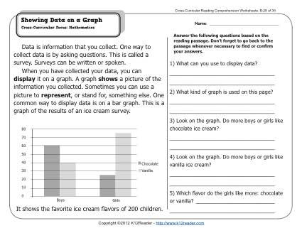 3rd Grade Line Plot Worksheets Showing Data On A Graph