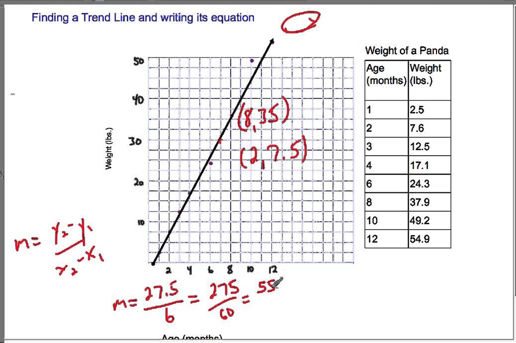 8th Grade Scatter Plot Worksheets 8th Grade 5 7 Scatter Plots and Trend Lines4