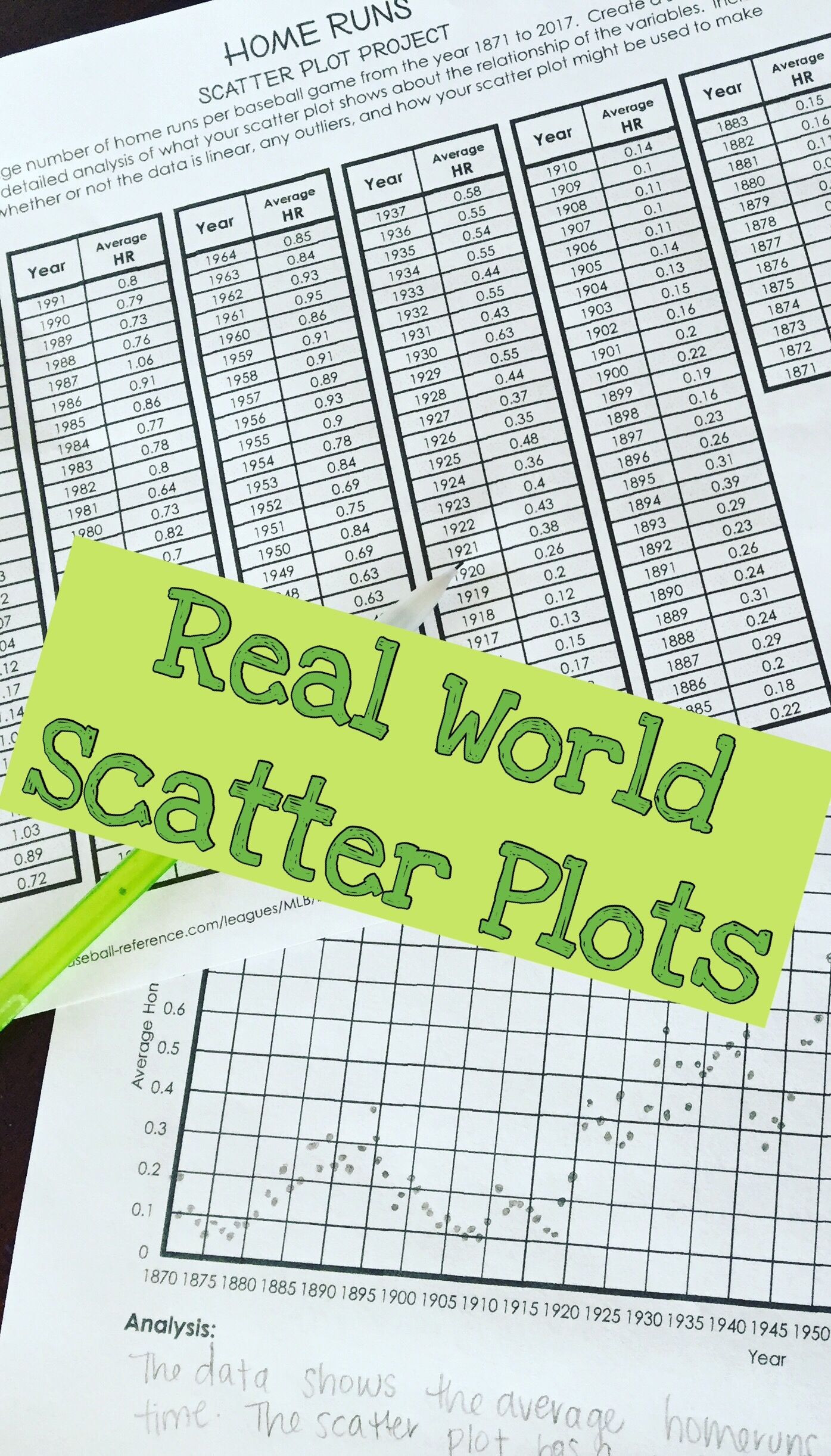 8th Grade Scatter Plot Worksheets Scatter Plot Project with Real World Sports Data