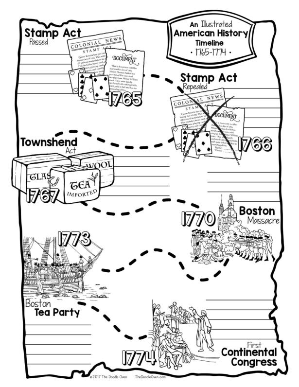 American History Worksheets 8th Grade Grade History Worksheets Printable and Activities