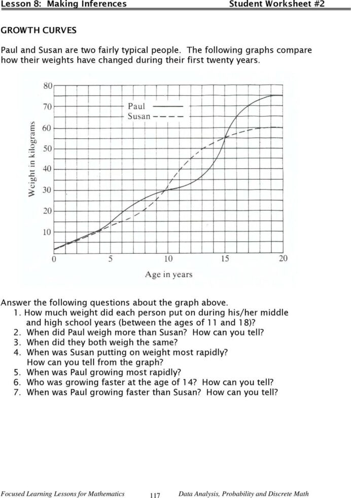 Analyzing Data Worksheet High School Lesson Making Inferences Pdf Free From Graphs Worksheets