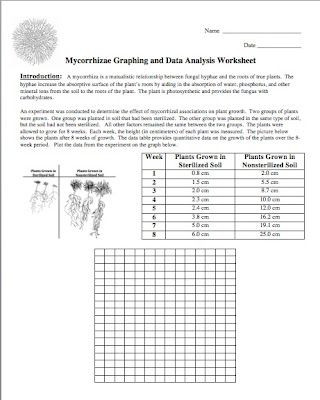 Analyzing Data Worksheet High School Reinforce Those Graphing Skills before the Kids Leave for