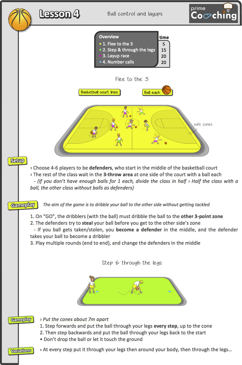 Basketball Worksheets for High School A Basketball Lesson to Try – Ball Control & Layups – Prime