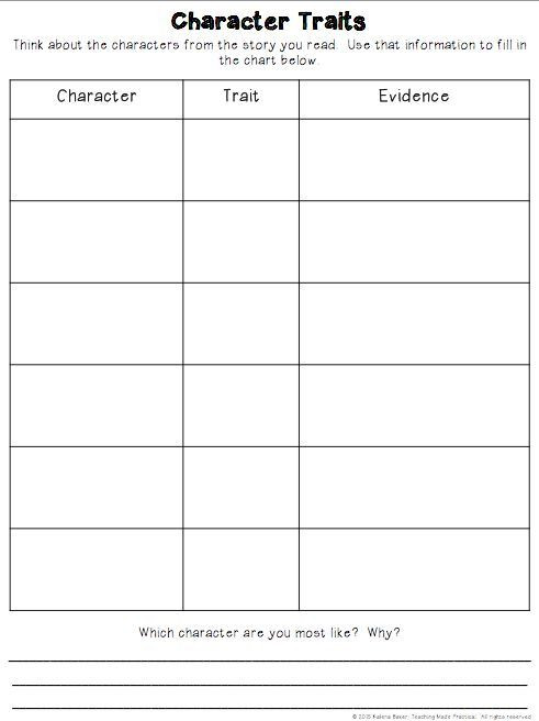 Character Traits 3rd Grade Worksheets Character Traits Graphic organizers