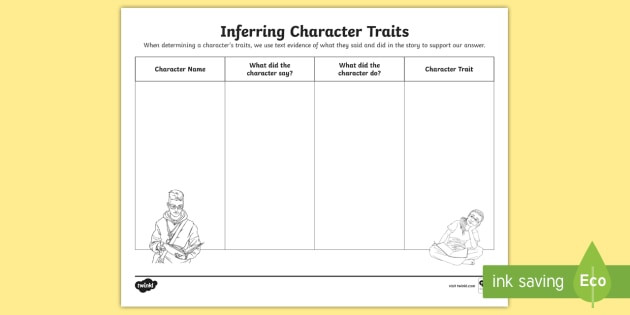 Character Traits 4th Grade Worksheets Character Traits Inference Worksheet Teacher Made