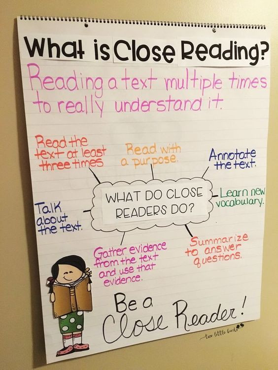 Close Reading Worksheet High School 23 Close Reading Anchor Charts that Will Help Your Students