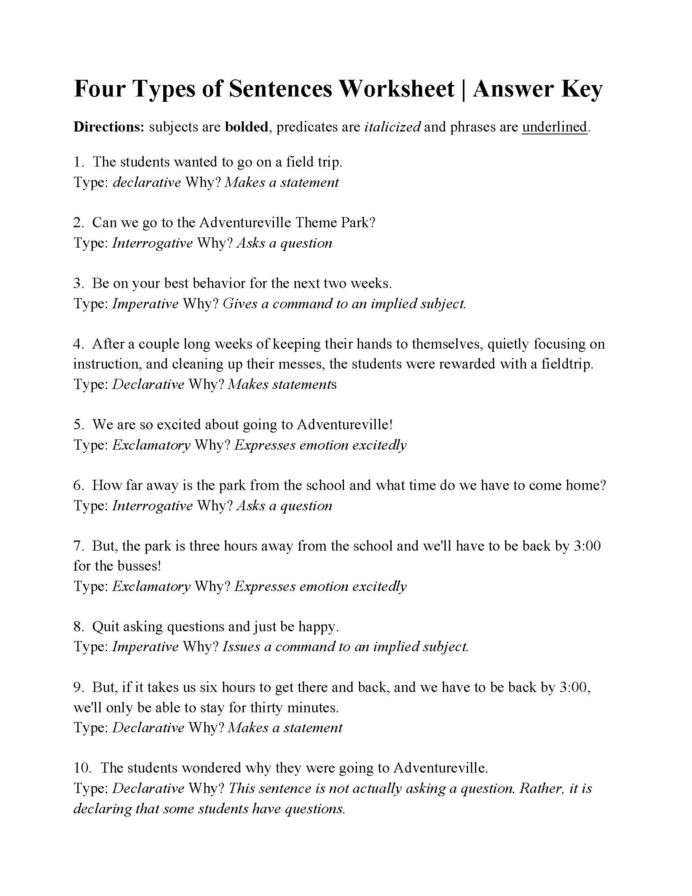 Complex Sentence Worksheets 5th Grade Four Types Sentences Worksheet Answers In English Grammar