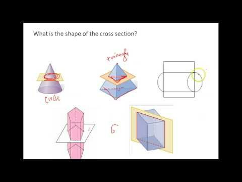 Cross Sections Worksheet 7th Grade Geometry B Lesson 21 Cross Sections 2