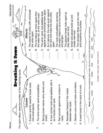 Erosion Worksheets 4th Grade Breaking It Down Lesson Plans the Mailbox