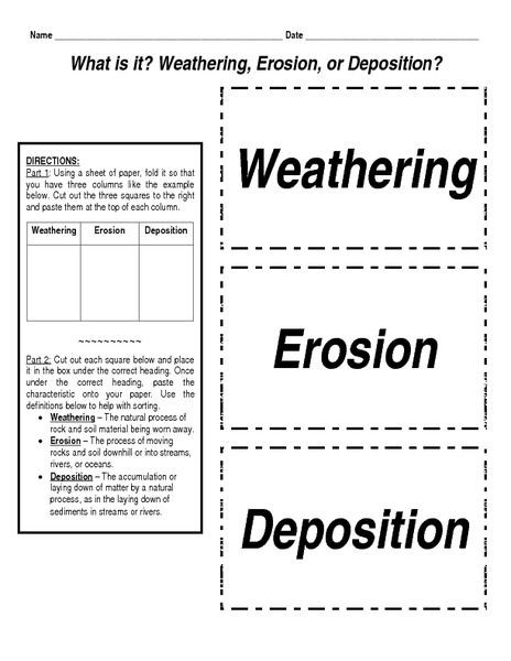 Erosion Worksheets 4th Grade Erosion Worksheet 4th Grade the Best Worksheets Image