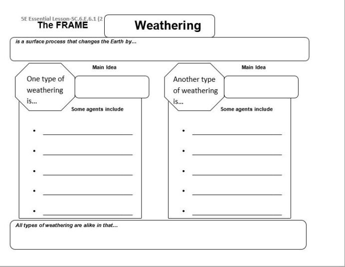 Erosion Worksheets 4th Grade the Land that Time forgot Wel E to Mrs Garcia Science